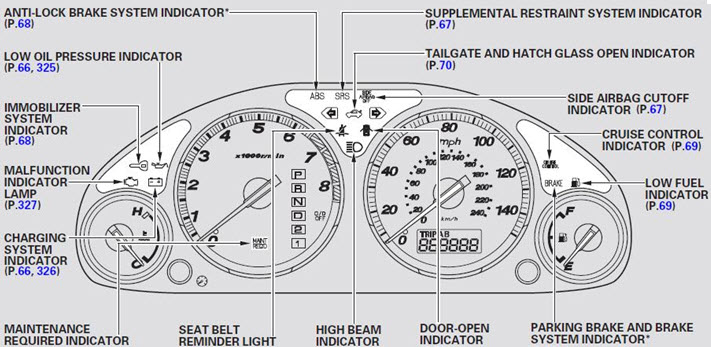 2013 Honda Accord Dashboard Warning Lights on cat 5 video wiring diagram
